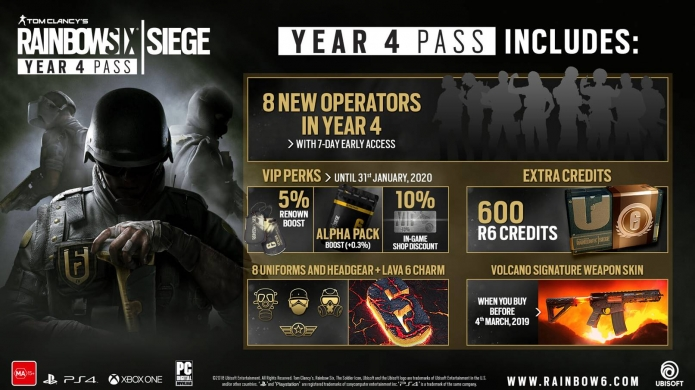 Rainbow Six Siege Year 4 Pass Now Available for Purchase